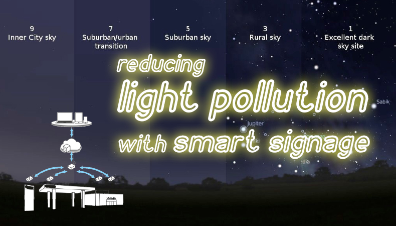 Reducing light pollution with smart signage for sustainability
