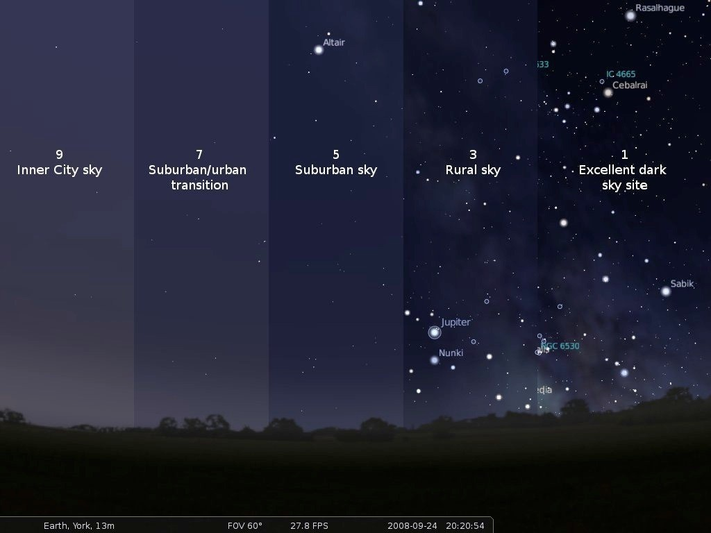 light pollution - stages of pollution